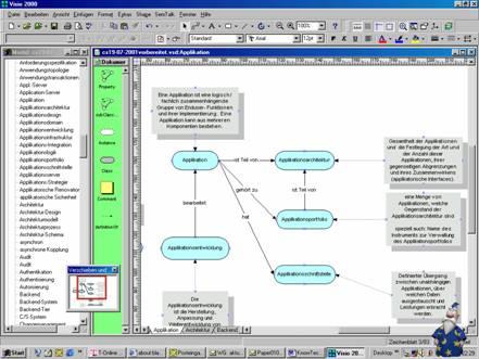 pragmatischen text analysieren